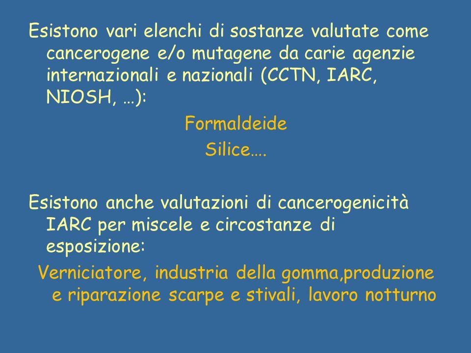 Esistono vari elenchi di sostanze valutate come cancerogene e/o mutagene da carie agenzie internazionali e nazionali (CCTN, IARC, NIOSH, …):