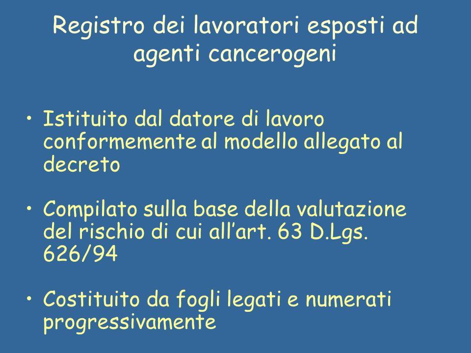Registro dei lavoratori esposti ad agenti cancerogeni