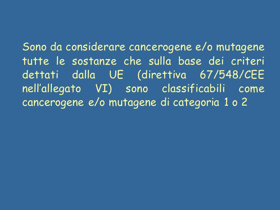 Sono da considerare cancerogene e/o mutagene tutte le sostanze che sulla base dei criteri dettati dalla UE (direttiva 67/548/CEE nell'allegato VI) sono classificabili come cancerogene e/o mutagene di categoria 1 o 2