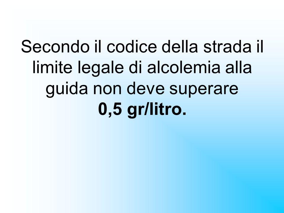 Secondo il codice della strada il limite legale di alcolemia alla guida non deve superare 0,5 gr/litro.