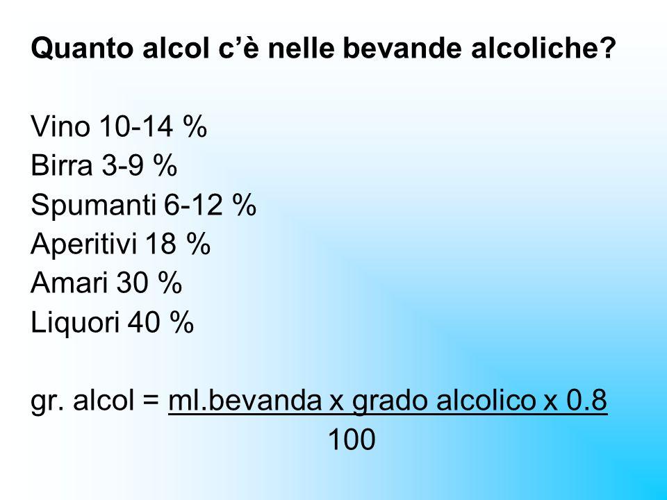 Quanto alcol c'è nelle bevande alcoliche