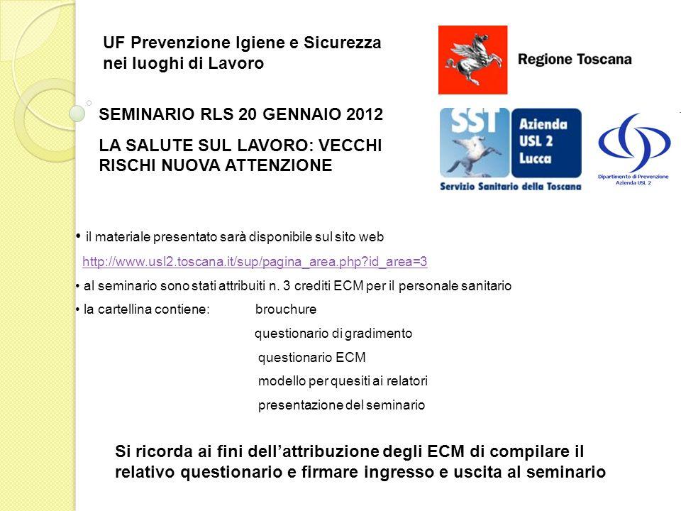 UF Prevenzione Igiene e Sicurezza nei luoghi di Lavoro