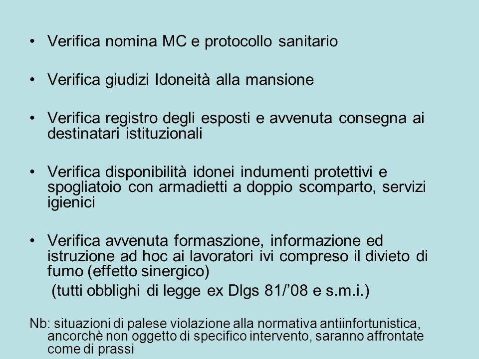 Verifica nomina MC e protocollo sanitario