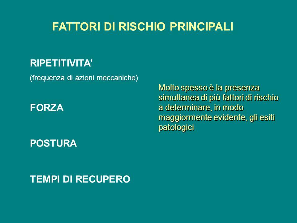 FATTORI DI RISCHIO PRINCIPALI