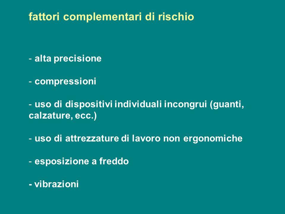 fattori complementari di rischio