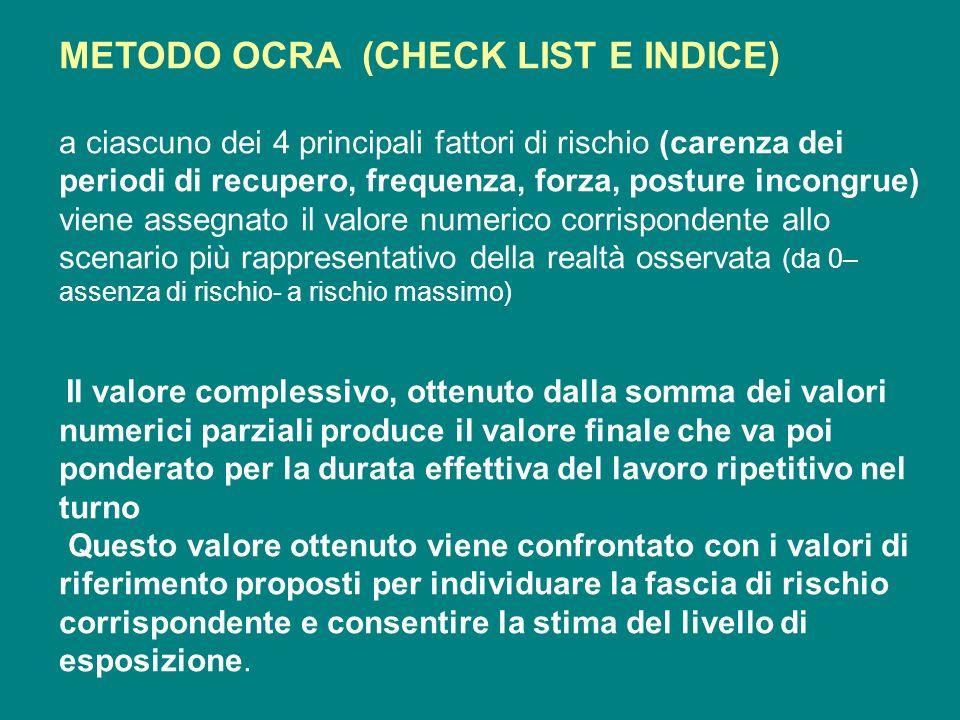 METODO OCRA (CHECK LIST E INDICE)