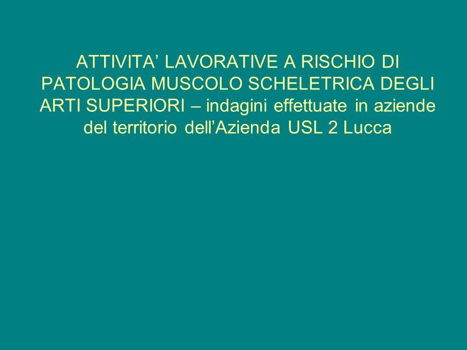 ATTIVITA' LAVORATIVE A RISCHIO DI PATOLOGIA MUSCOLO SCHELETRICA DEGLI ARTI SUPERIORI – indagini effettuate in aziende del territorio dell'Azienda USL 2 Lucca