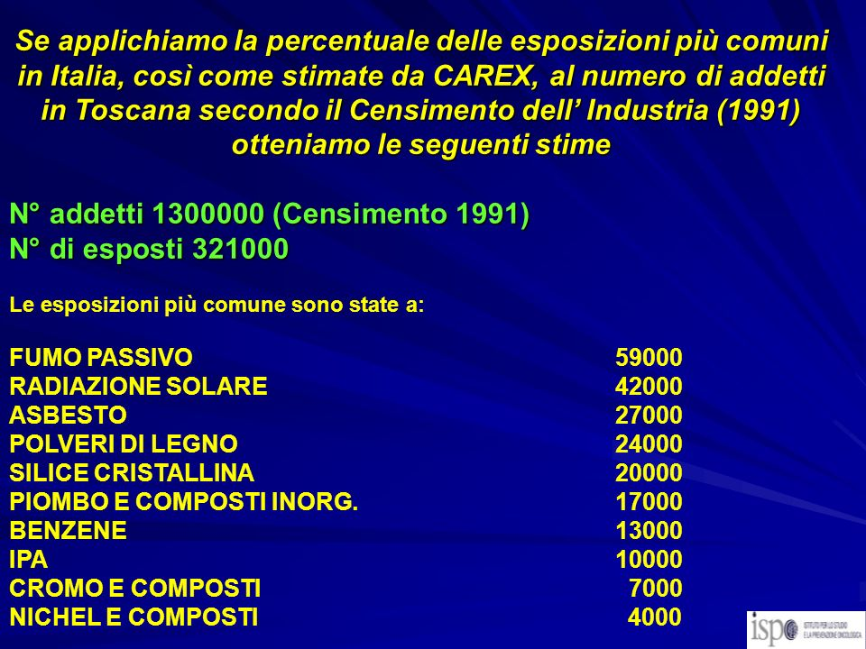 N° addetti 1300000 (Censimento 1991) N° di esposti 321000