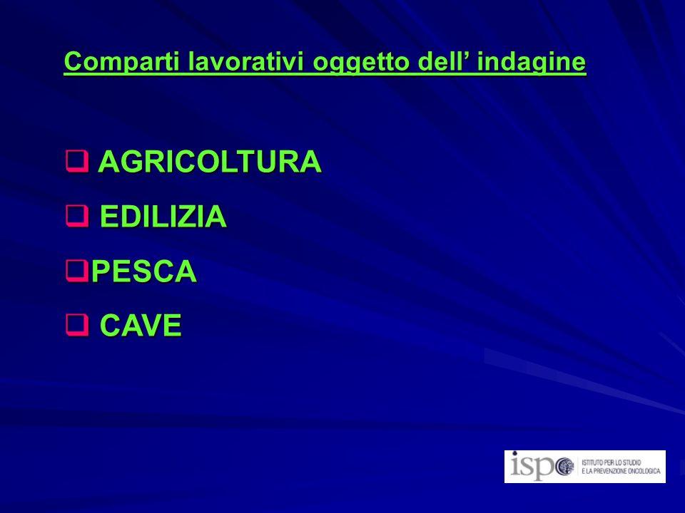 AGRICOLTURA EDILIZIA PESCA CAVE