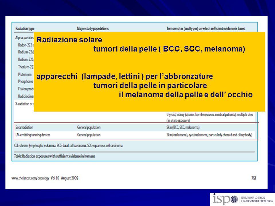 Radiazione solare tumori della pelle ( BCC, SCC, melanoma) apparecchi (lampade, lettini ) per l'abbronzature.