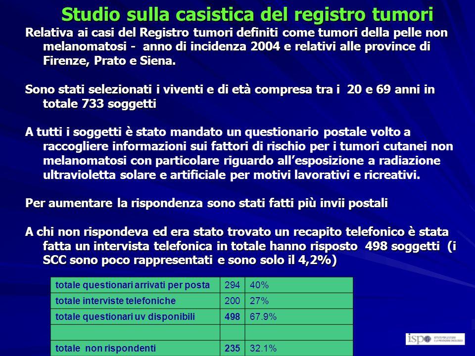 Studio sulla casistica del registro tumori