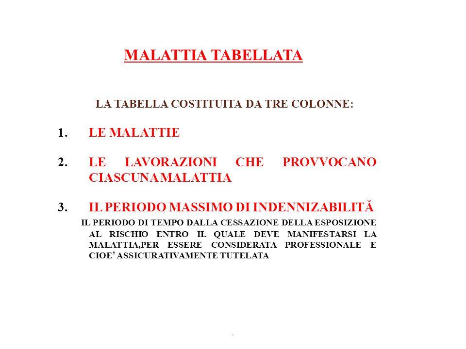 MALATTIA TABELLATA LE MALATTIE