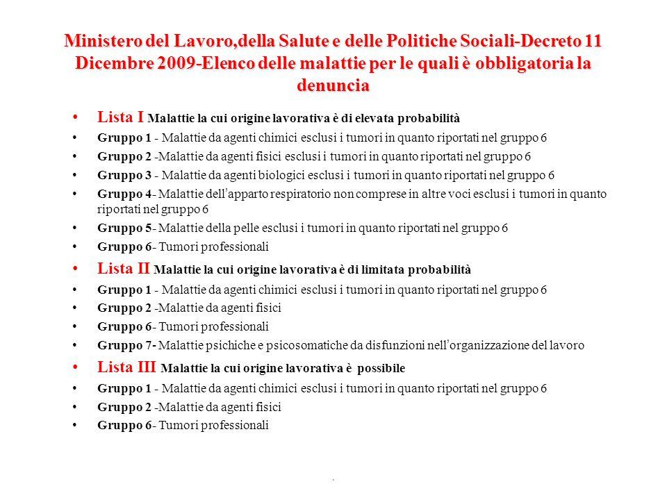 Ministero del Lavoro,della Salute e delle Politiche Sociali-Decreto 11 Dicembre 2009-Elenco delle malattie per le quali è obbligatoria la denuncia