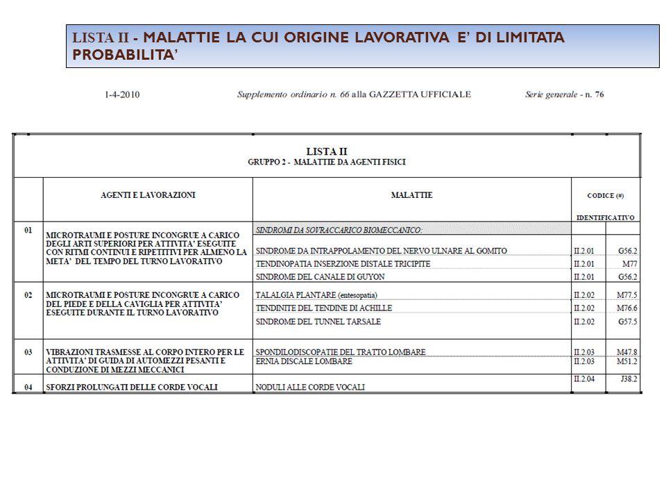 LISTA II - MALATTIE LA CUI ORIGINE LAVORATIVA E' DI LIMITATA PROBABILITA'