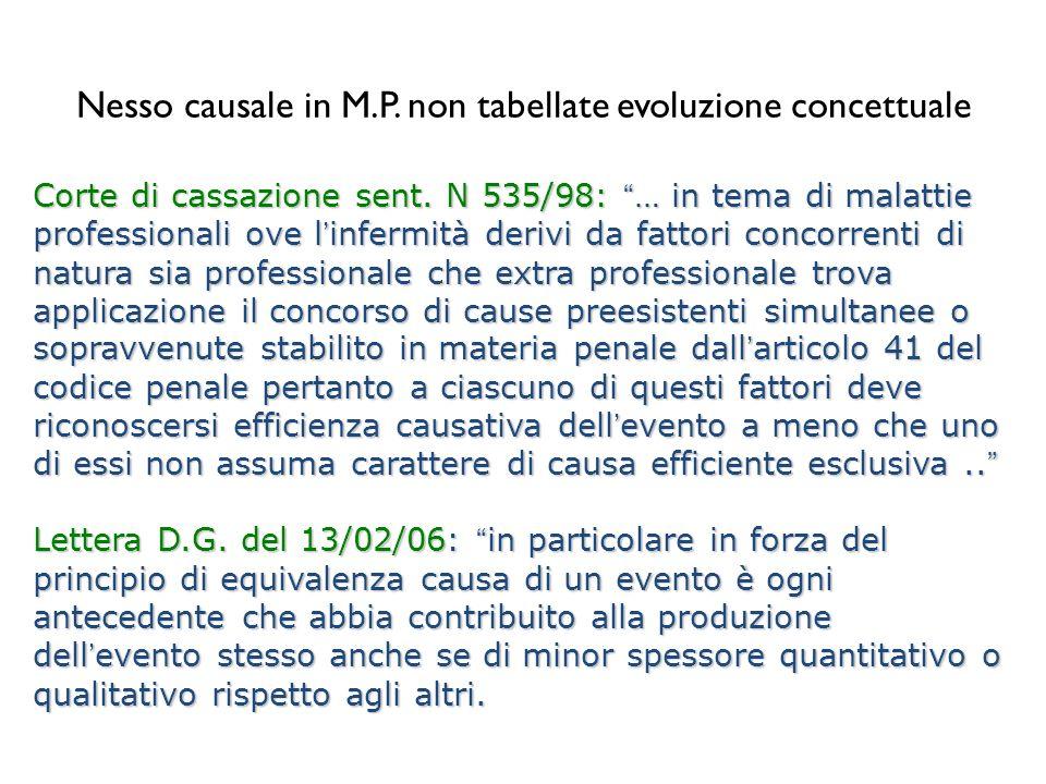 Nesso causale in M.P. non tabellate evoluzione concettuale