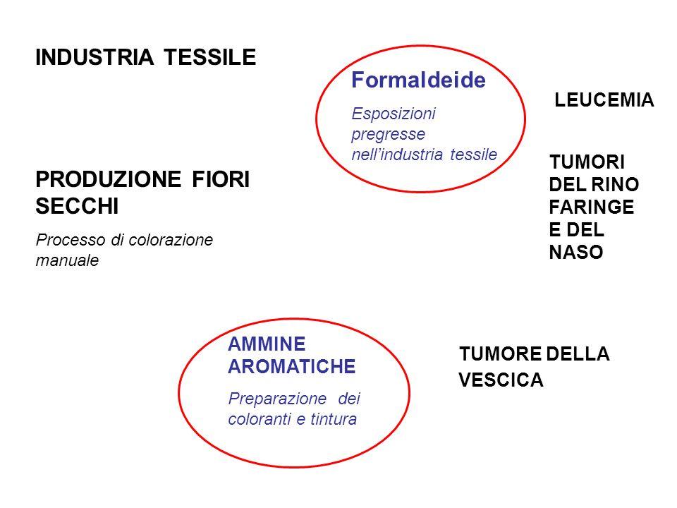 PRODUZIONE FIORI SECCHI Formaldeide