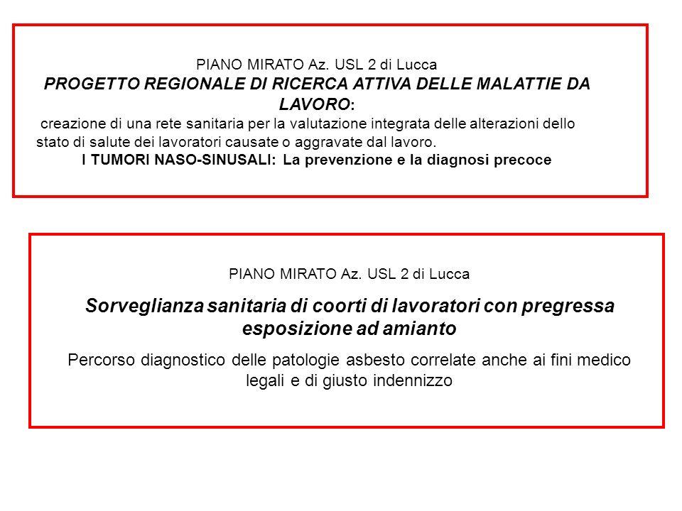 PIANO MIRATO Az. USL 2 di Lucca