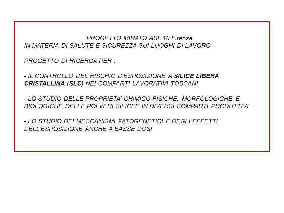 PROGETTO MIRATO ASL 10 Firenze