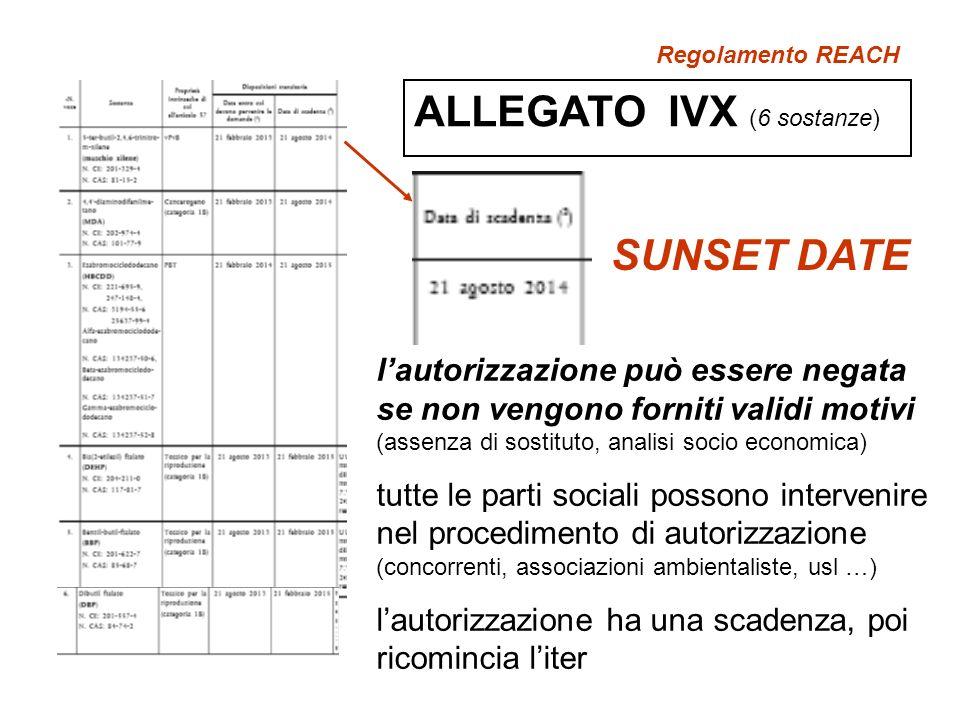 ALLEGATO IVX (6 sostanze)