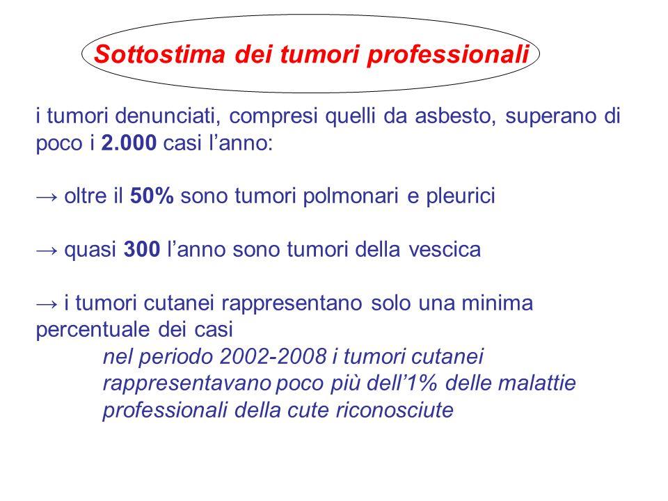 Sottostima dei tumori professionali