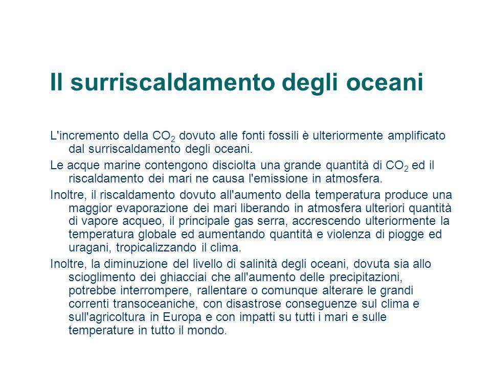 Il surriscaldamento degli oceani