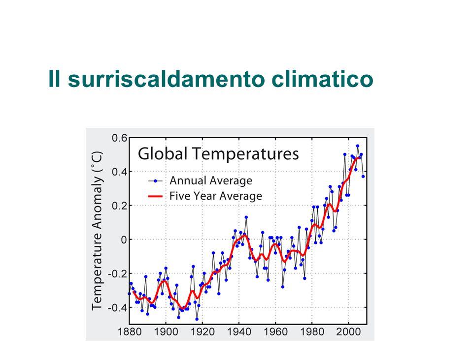 Il surriscaldamento climatico