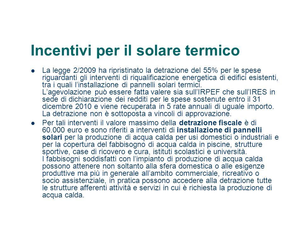 Incentivi per il solare termico