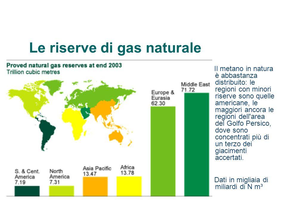 Le riserve di gas naturale