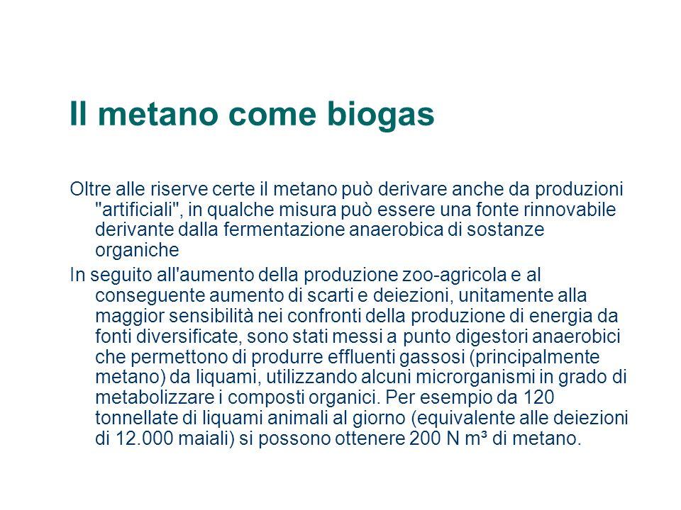 Il metano come biogas