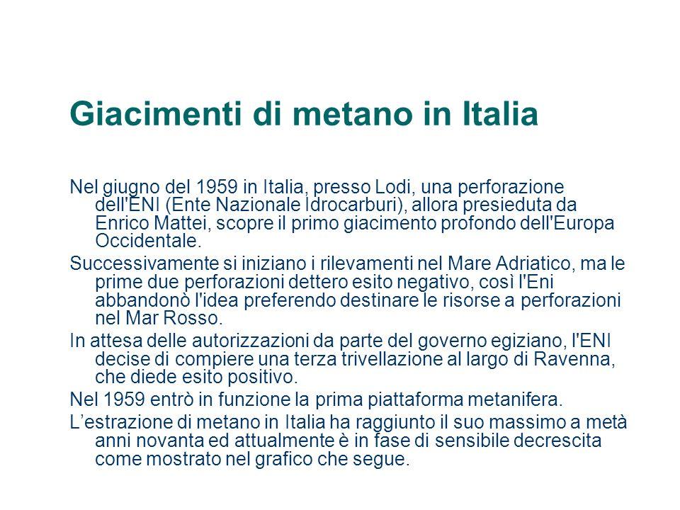 Giacimenti di metano in Italia