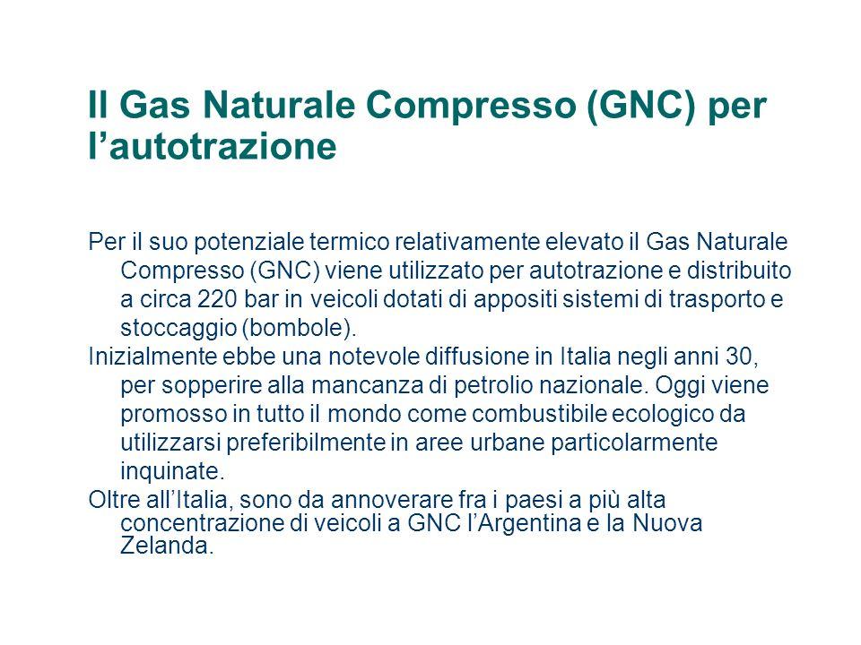 Il Gas Naturale Compresso (GNC) per l'autotrazione