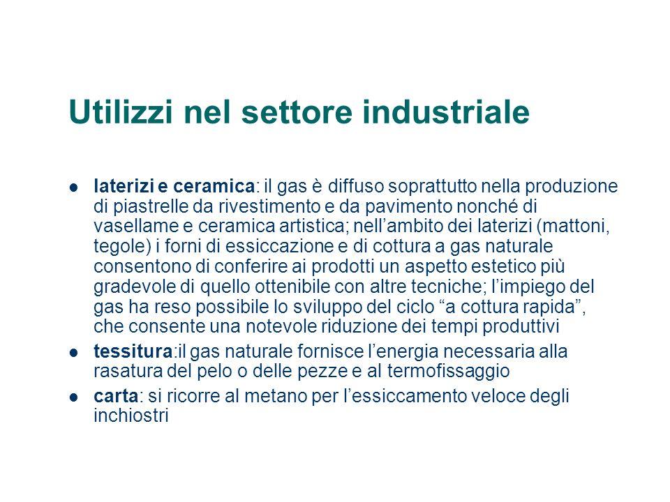Utilizzi nel settore industriale