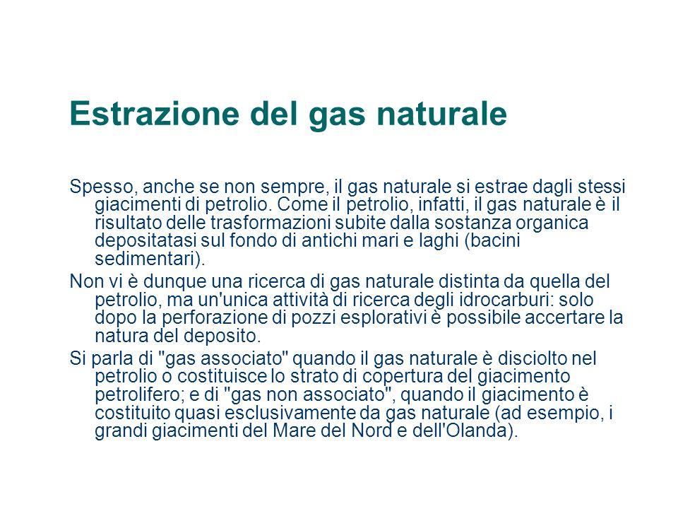 Estrazione del gas naturale