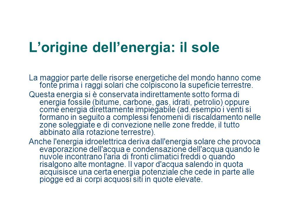 L'origine dell'energia: il sole