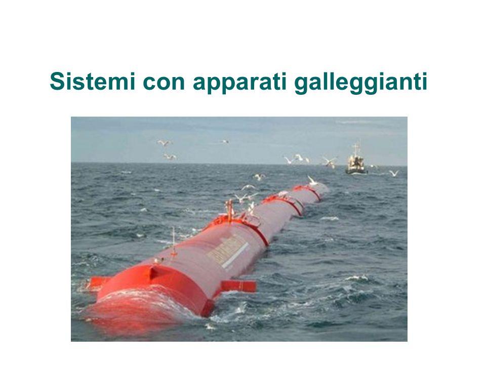 Sistemi con apparati galleggianti