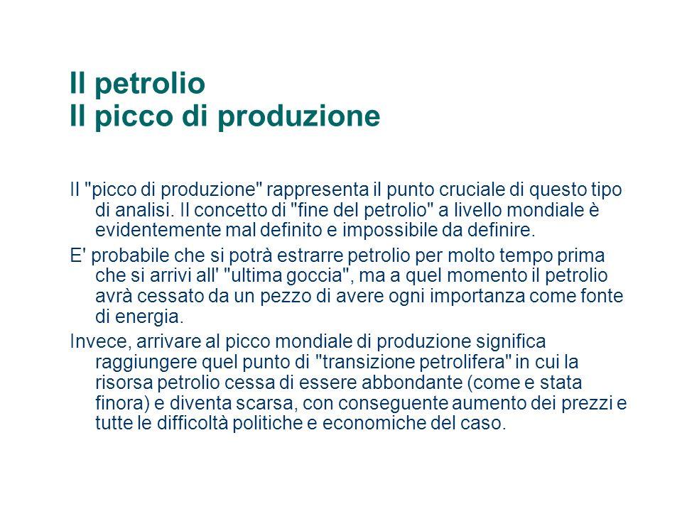 Il petrolio Il picco di produzione