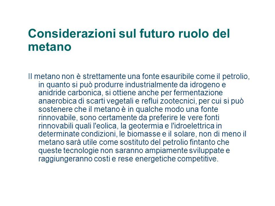 Considerazioni sul futuro ruolo del metano
