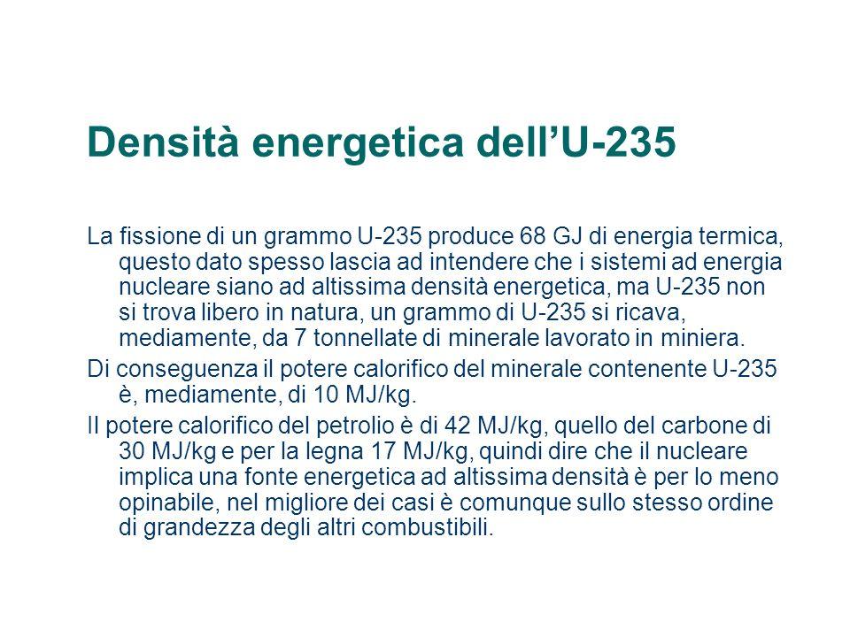 Densità energetica dell'U-235