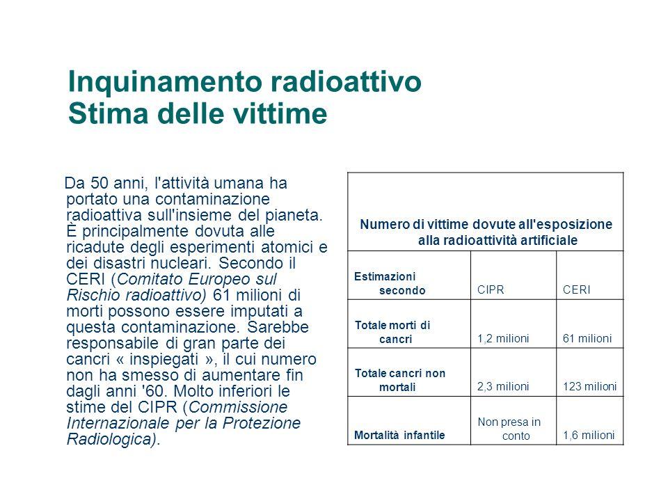 Inquinamento radioattivo Stima delle vittime