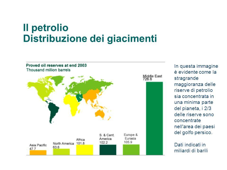 Il petrolio Distribuzione dei giacimenti