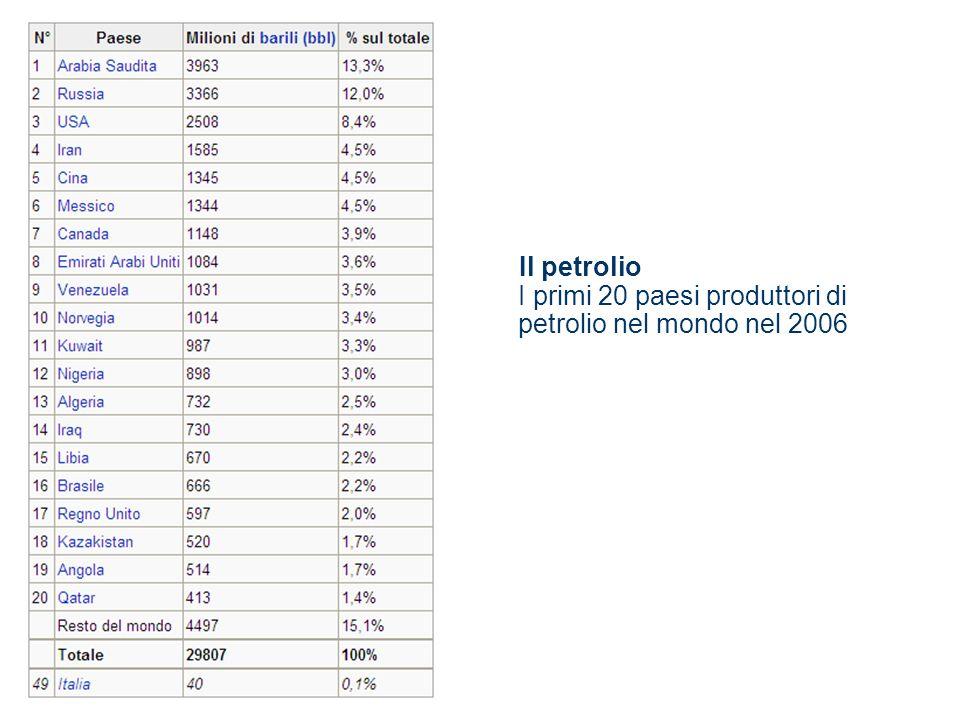 Il petrolio I primi 20 paesi produttori di petrolio nel mondo nel 2006