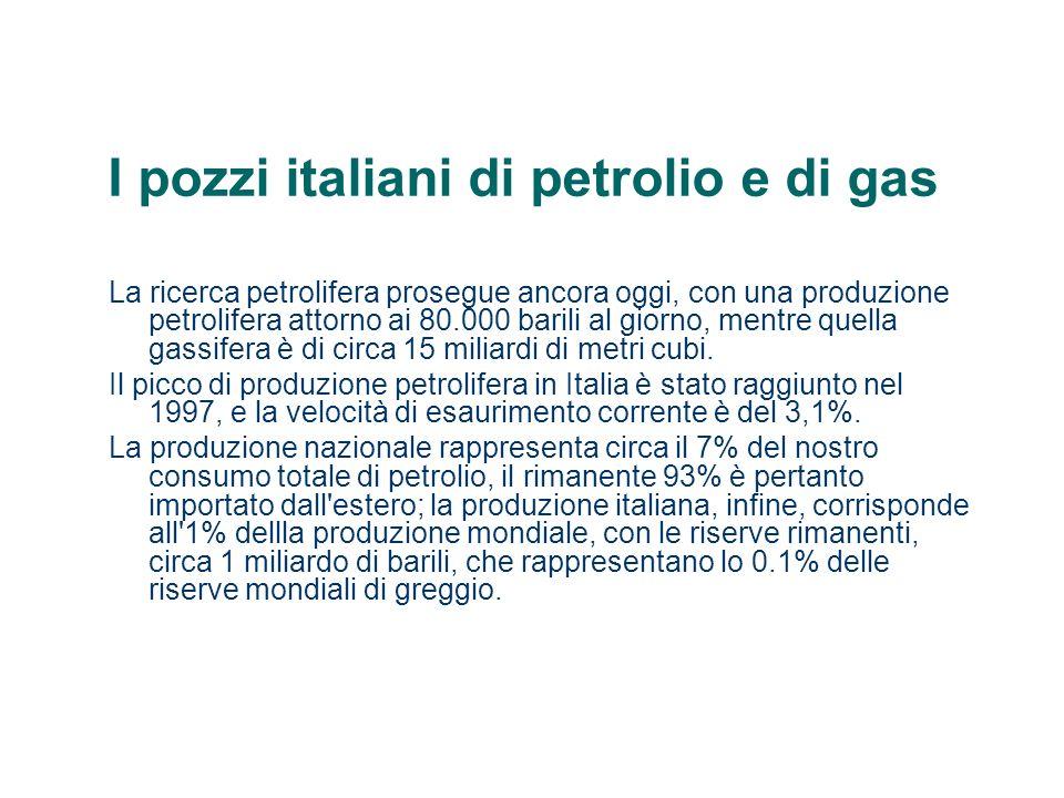 I pozzi italiani di petrolio e di gas