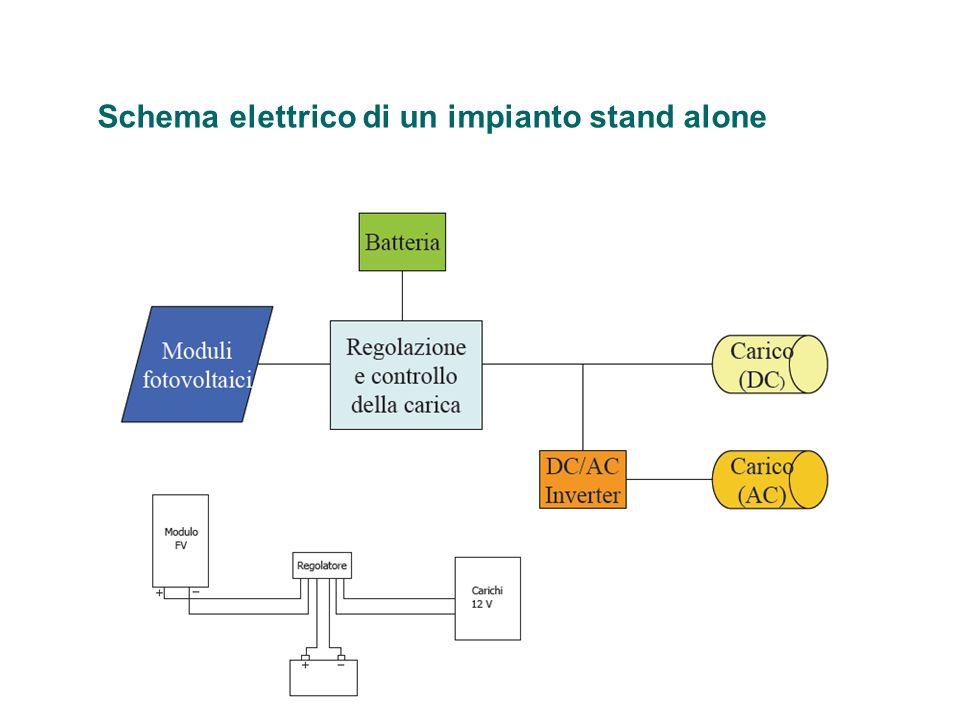 Schema elettrico di un impianto stand alone
