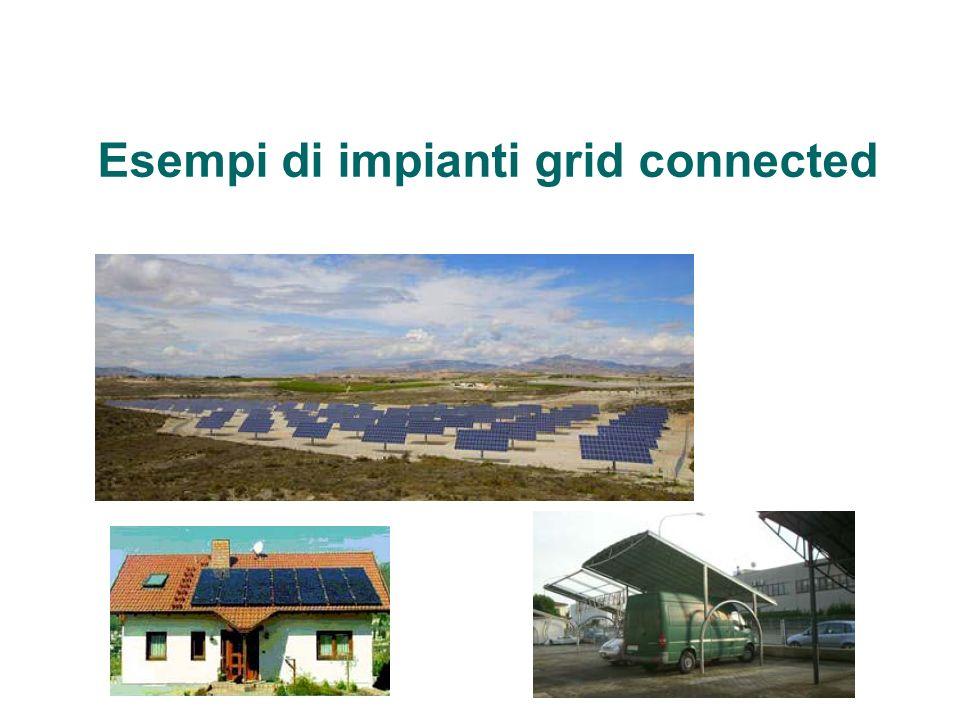Esempi di impianti grid connected