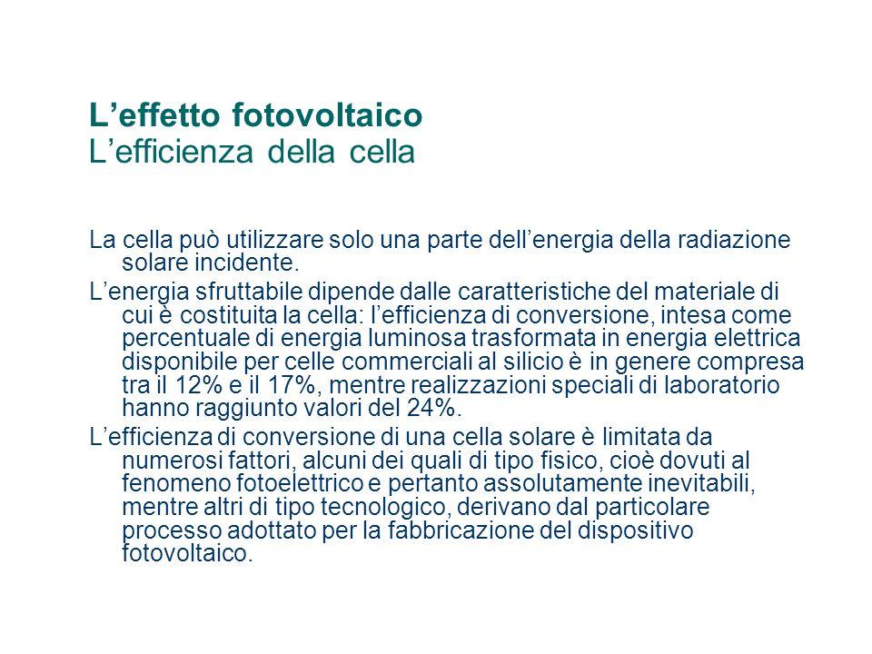 L'effetto fotovoltaico L'efficienza della cella