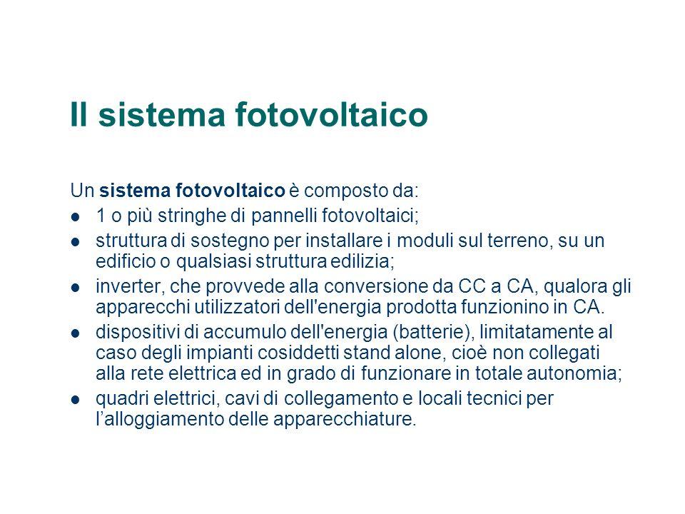 Il sistema fotovoltaico