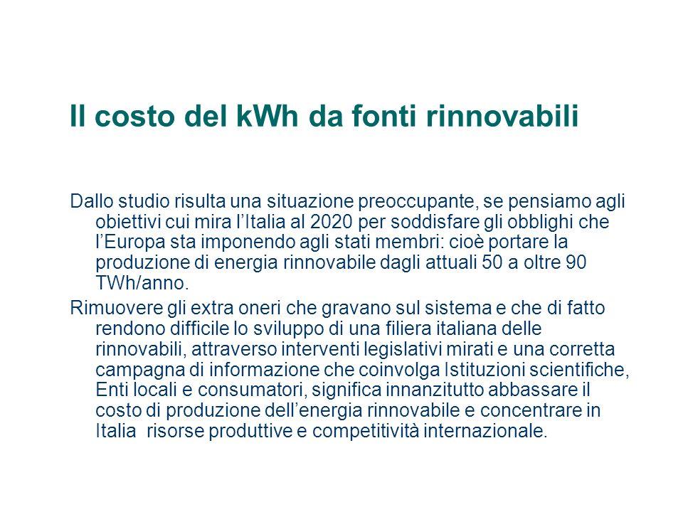 Il costo del kWh da fonti rinnovabili