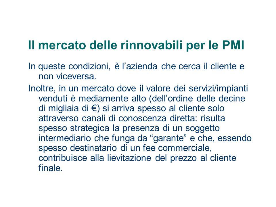 Il mercato delle rinnovabili per le PMI