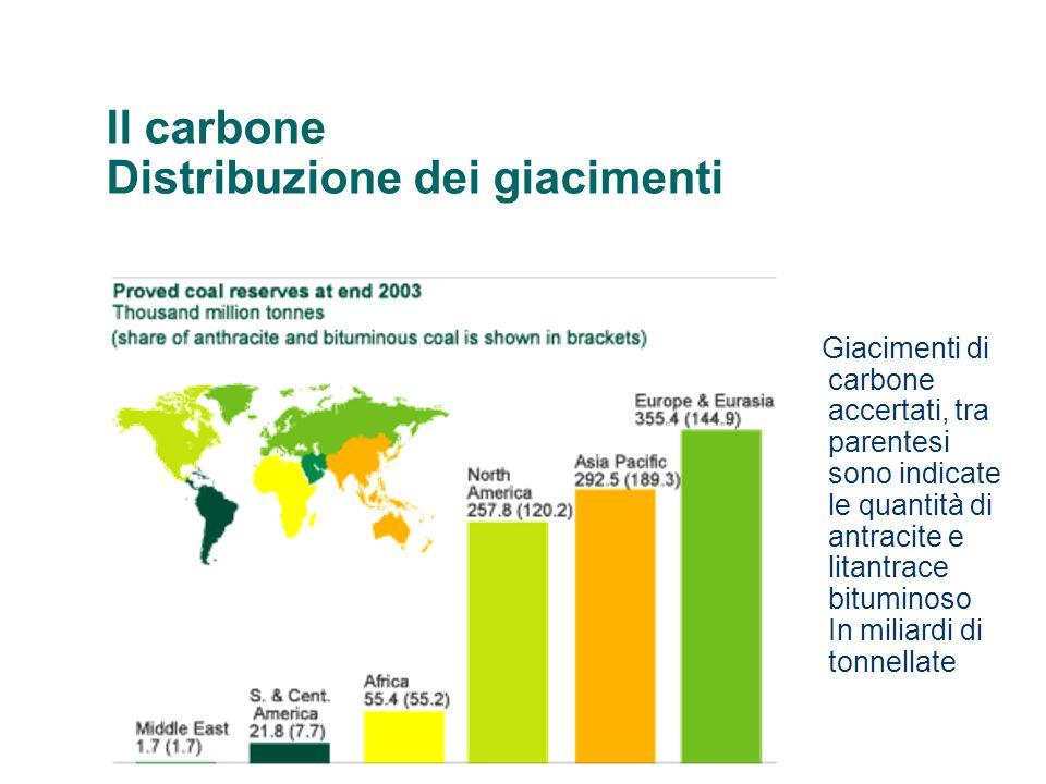Il carbone Distribuzione dei giacimenti