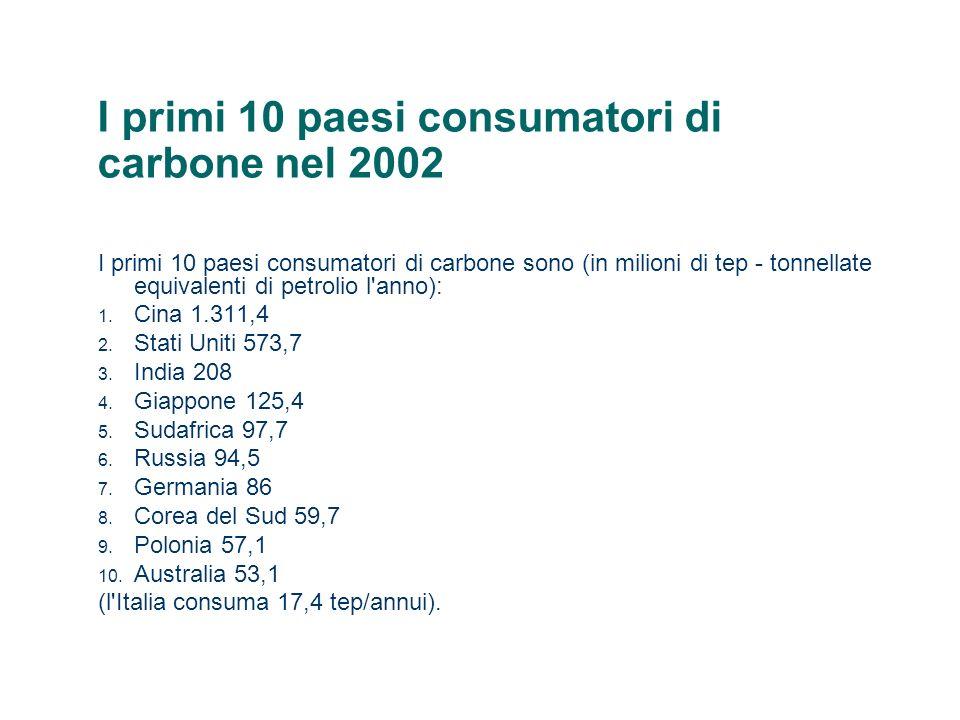 I primi 10 paesi consumatori di carbone nel 2002
